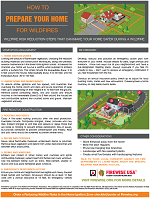 Infographic about preparing home for wildfire